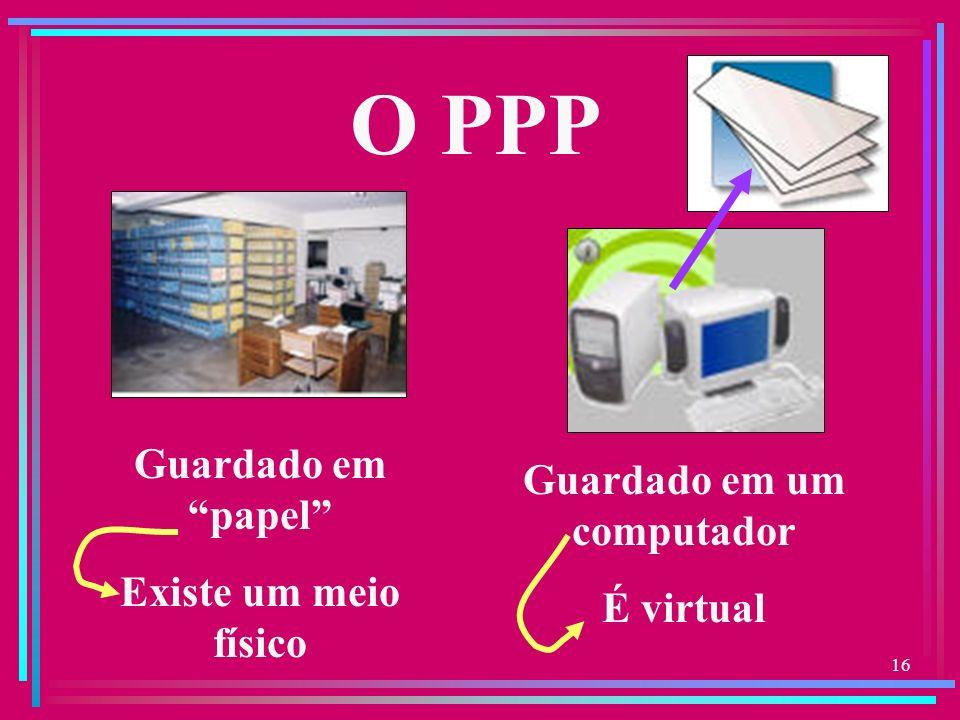 16 O PPP Guardado em papel Existe um meio físico Guardado em um computador É virtual
