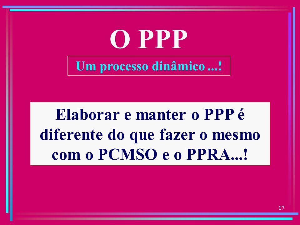 17 O PPP Um processo dinâmico...! Elaborar e manter o PPP é diferente do que fazer o mesmo com o PCMSO e o PPRA...!