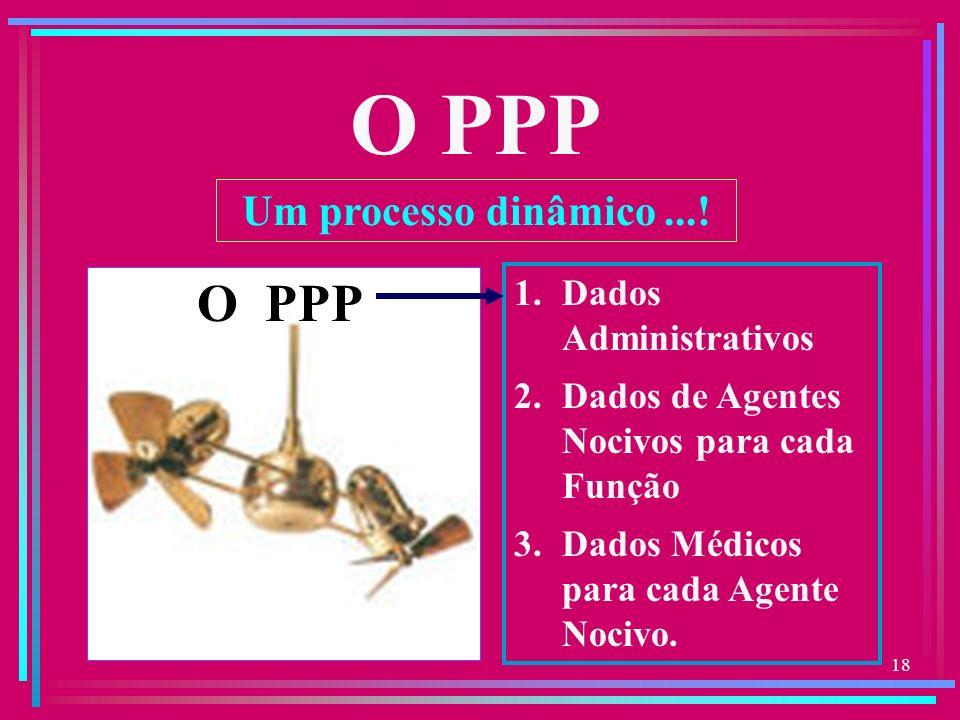 18 O PPP Um processo dinâmico...! 1.Dados Administrativos 2.Dados de Agentes Nocivos para cada Função 3.Dados Médicos para cada Agente Nocivo. O PPP