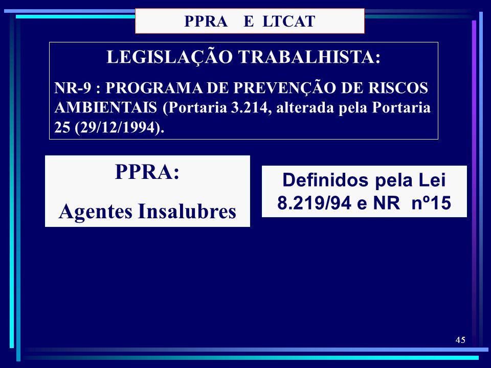 45 LEGISLAÇÃO TRABALHISTA: NR-9 : PROGRAMA DE PREVENÇÃO DE RISCOS AMBIENTAIS (Portaria 3.214, alterada pela Portaria 25 (29/12/1994). PPRA: Agentes In