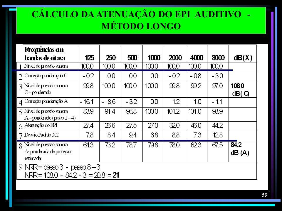 59 CÁLCULO DA ATENUAÇÃO DO EPI AUDITIVO - MÉTODO LONGO