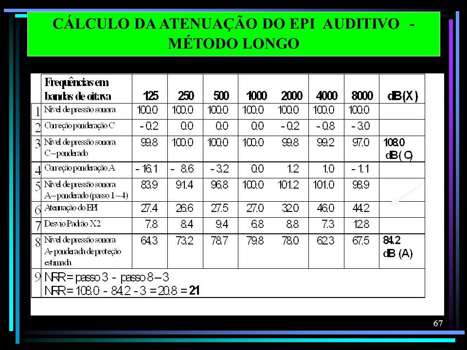 67 CÁLCULO DA ATENUAÇÃO DO EPI AUDITIVO - MÉTODO LONGO