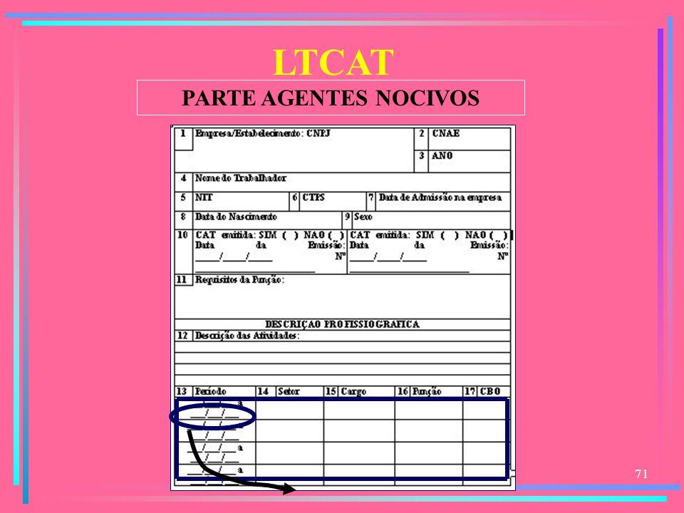 71 LTCAT PARTE AGENTES NOCIVOS