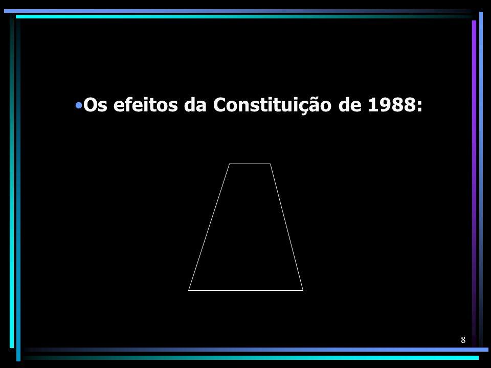 8 Os efeitos da Constituição de 1988: