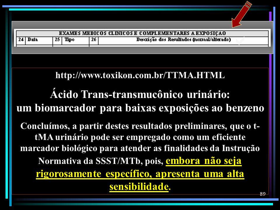89 http://www.toxikon.com.br/TTMA.HTML Ácido Trans-transmucônico urinário: um biomarcador para baixas exposições ao benzeno Concluímos, a partir deste