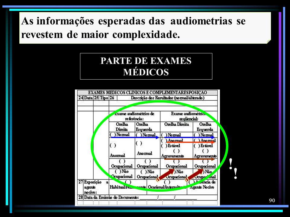 90 PARTE DE EXAMES MÉDICOS As informações esperadas das audiometrias se revestem de maior complexidade. ! !