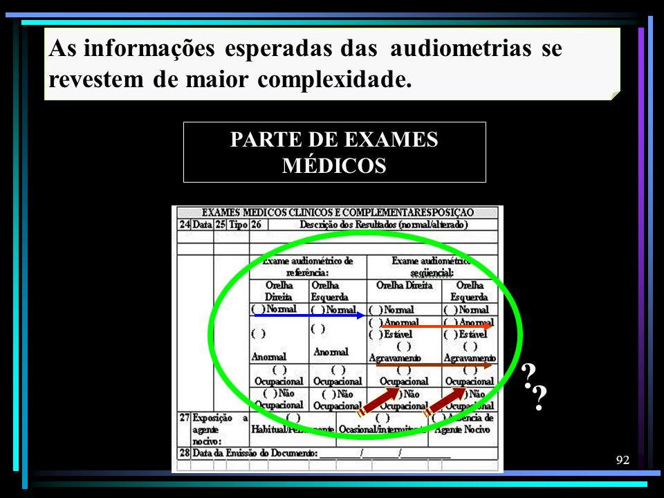 92 PARTE DE EXAMES MÉDICOS As informações esperadas das audiometrias se revestem de maior complexidade. ? ?