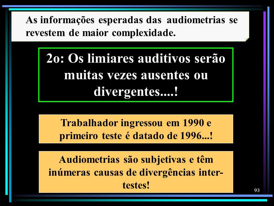 93 Audiometrias são subjetivas e têm inúmeras causas de divergências inter- testes! Trabalhador ingressou em 1990 e primeiro teste é datado de 1996...
