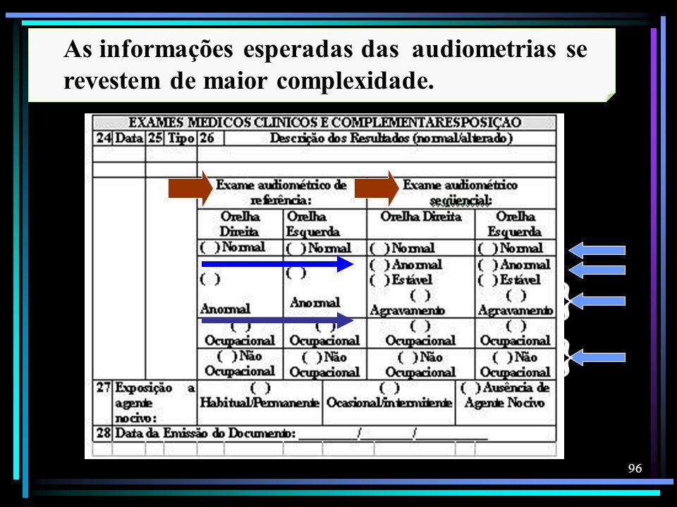 96 } } As informações esperadas das audiometrias se revestem de maior complexidade.