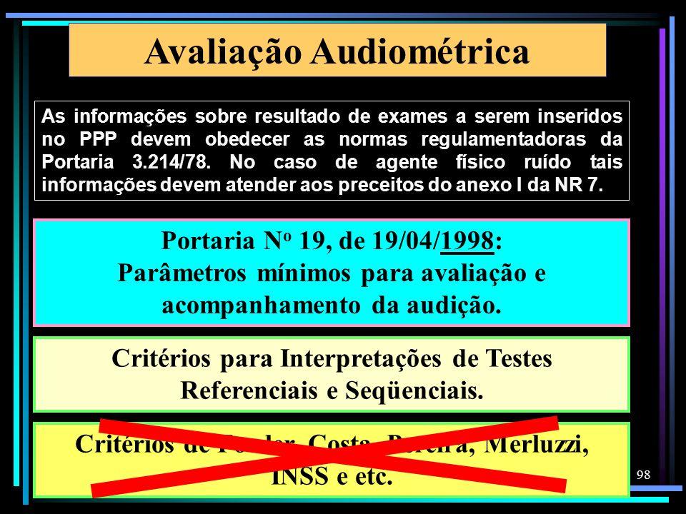 98 Avaliação Audiométrica Portaria N o 19, de 19/04/1998: Parâmetros mínimos para avaliação e acompanhamento da audição. Critérios para Interpretações