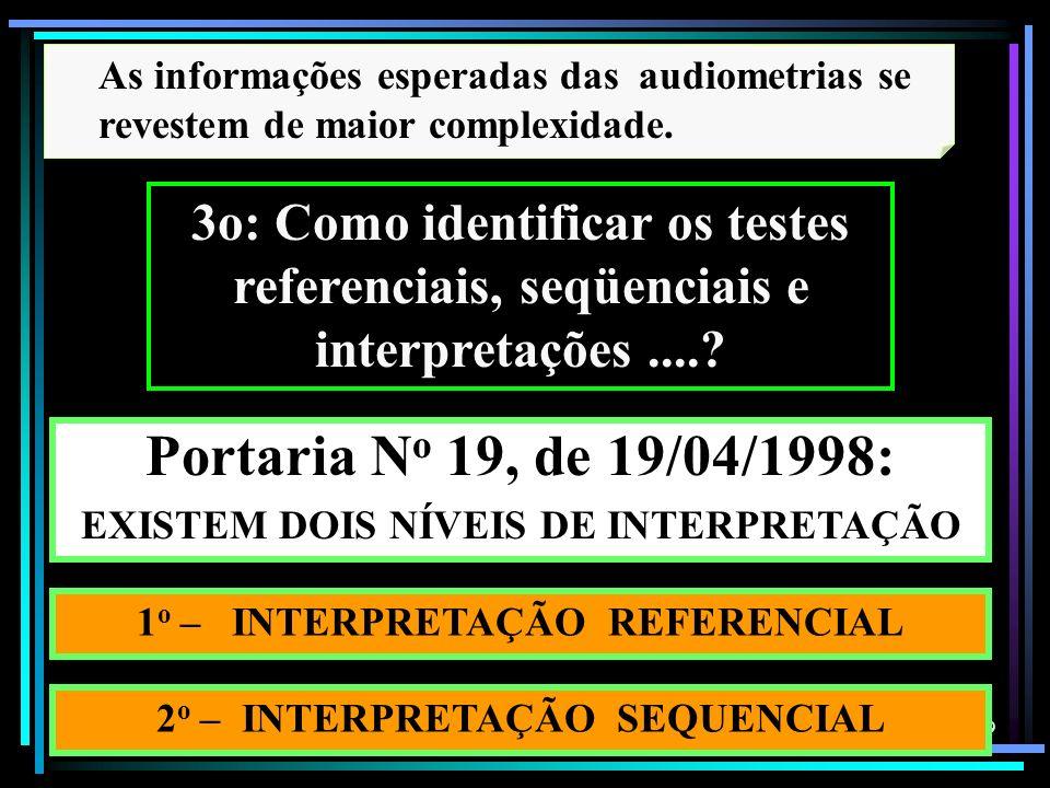 99 As informações esperadas das audiometrias se revestem de maior complexidade. 3o: Como identificar os testes referenciais, seqüenciais e interpretaç