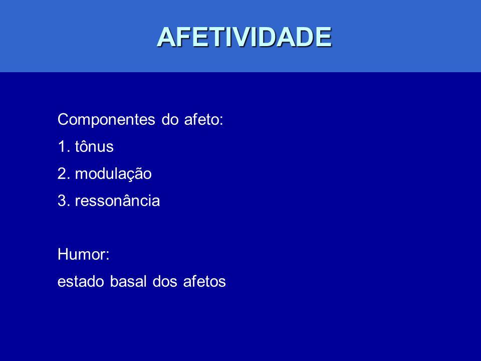 AFETIVIDADE Componentes do afeto: 1. tônus 2. modulação 3. ressonância Humor: estado basal dos afetos