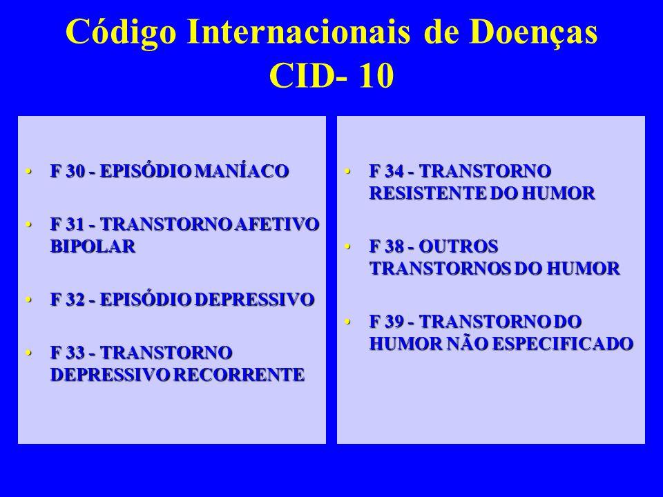 Código Internacionais de Doenças CID- 10 F 30 - EPISÓDIO MANÍACOF 30 - EPISÓDIO MANÍACO F 31 - TRANSTORNO AFETIVO BIPOLARF 31 - TRANSTORNO AFETIVO BIP