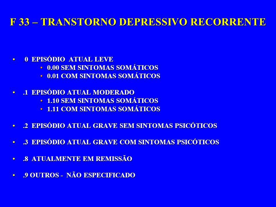 F 33 – TRANSTORNO DEPRESSIVO RECORRENTE.0 EPISÓDIO ATUAL LEVE.0 EPISÓDIO ATUAL LEVE 0.00 SEM SINTOMAS SOMÁTICOS0.00 SEM SINTOMAS SOMÁTICOS 0.01 COM SI