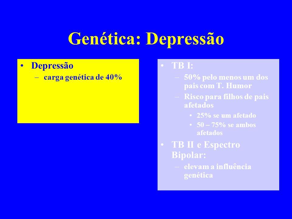 Genética: Depressão TB I: –50% pelo menos um dos pais com T. Humor –Risco para filhos de pais afetados 25% se um afetado 50 – 75% se ambos afetados TB