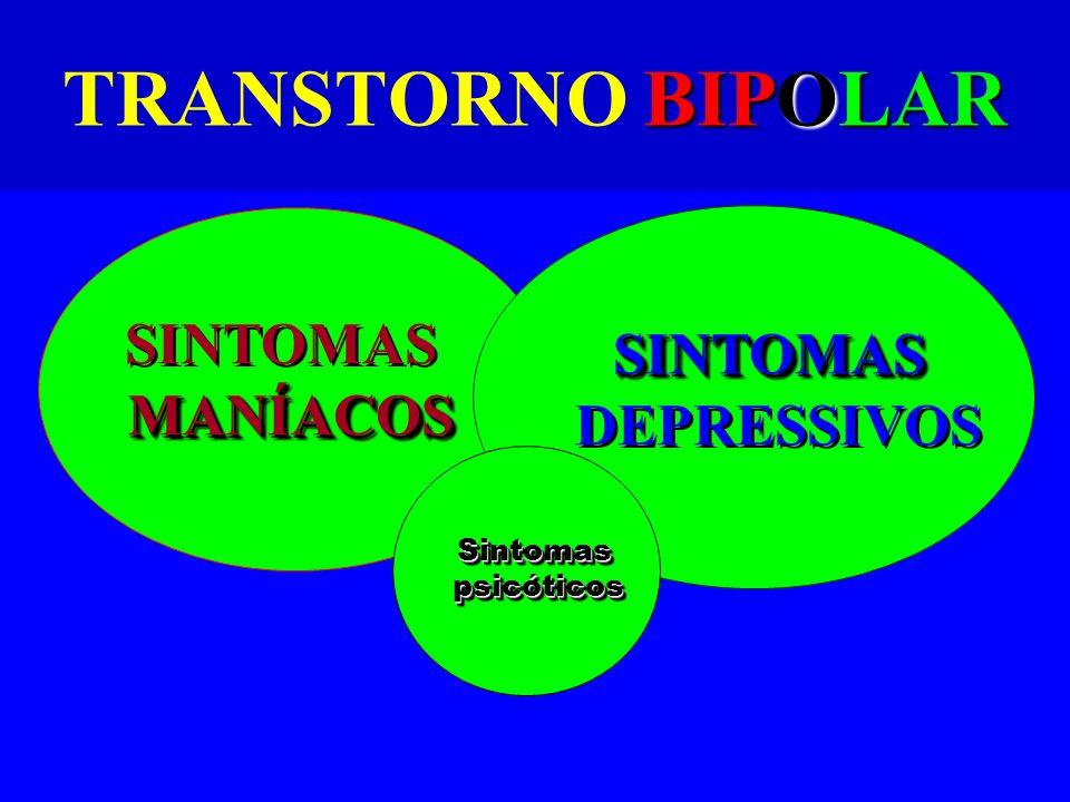 SINTOMAS DEPRESSIVOSSINTOMAS SINTOMASMANÍACOS MANÍACOS SintomaspsicóticosSintomaspsicóticos
