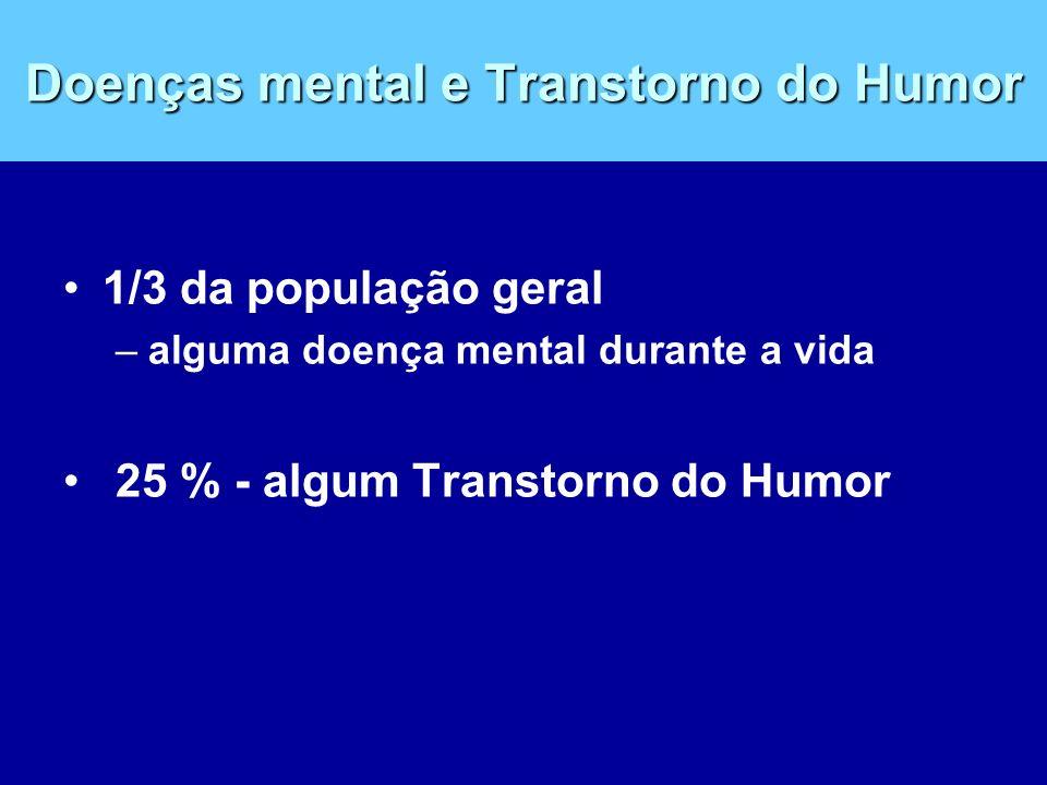 Doenças mental e Transtorno do Humor 1/3 da população geral –alguma doença mental durante a vida 25 % - algum Transtorno do Humor