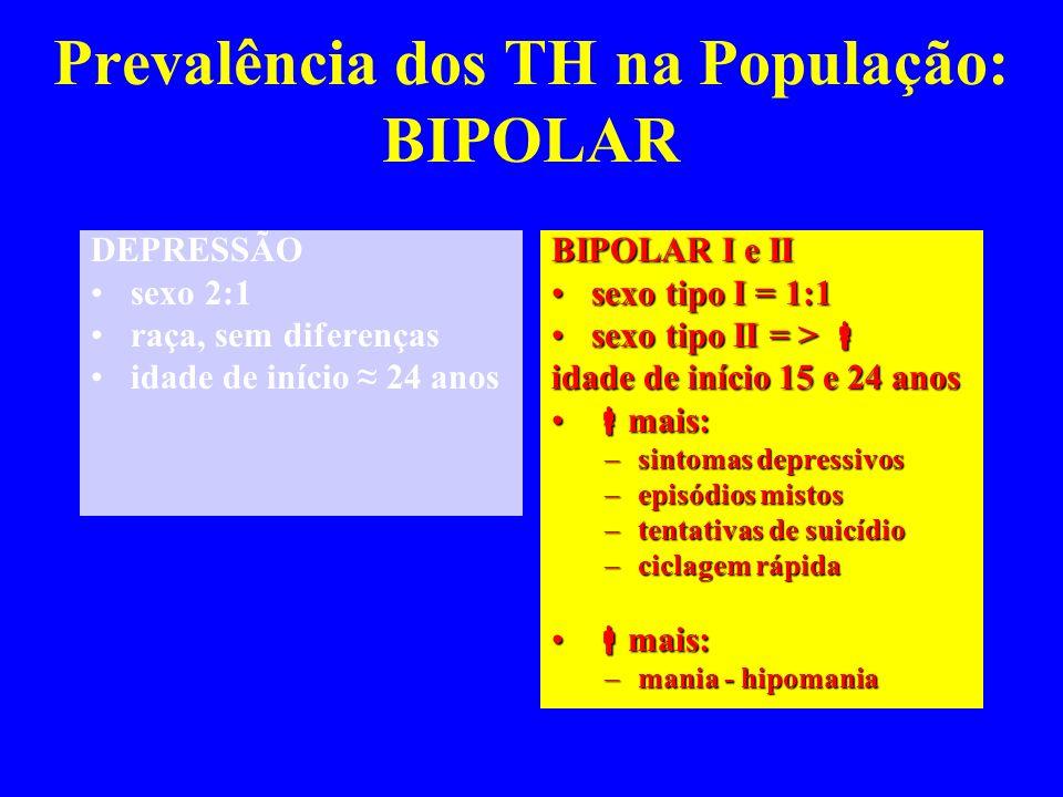 Prevalência dos TH na População: BIPOLAR DEPRESSÃO sexo 2:1 raça, sem diferenças idade de início 24 anos BIPOLAR I e II sexo tipo I = 1:1sexo tipo I =