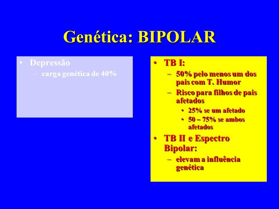 Genética: BIPOLAR TB I:TB I: –50% pelo menos um dos pais com T. Humor –Risco para filhos de pais afetados 25% se um afetado25% se um afetado 50 – 75%