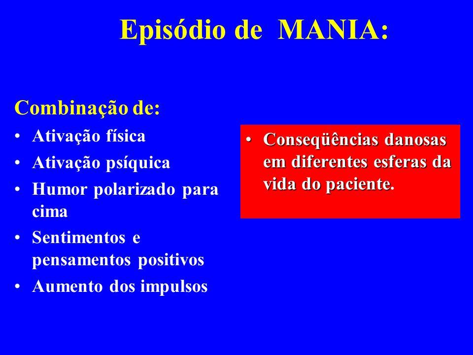 Episódio de MANIA: Combinação de: Ativação física Ativação psíquica Humor polarizado para cima Sentimentos e pensamentos positivos Aumento dos impulso