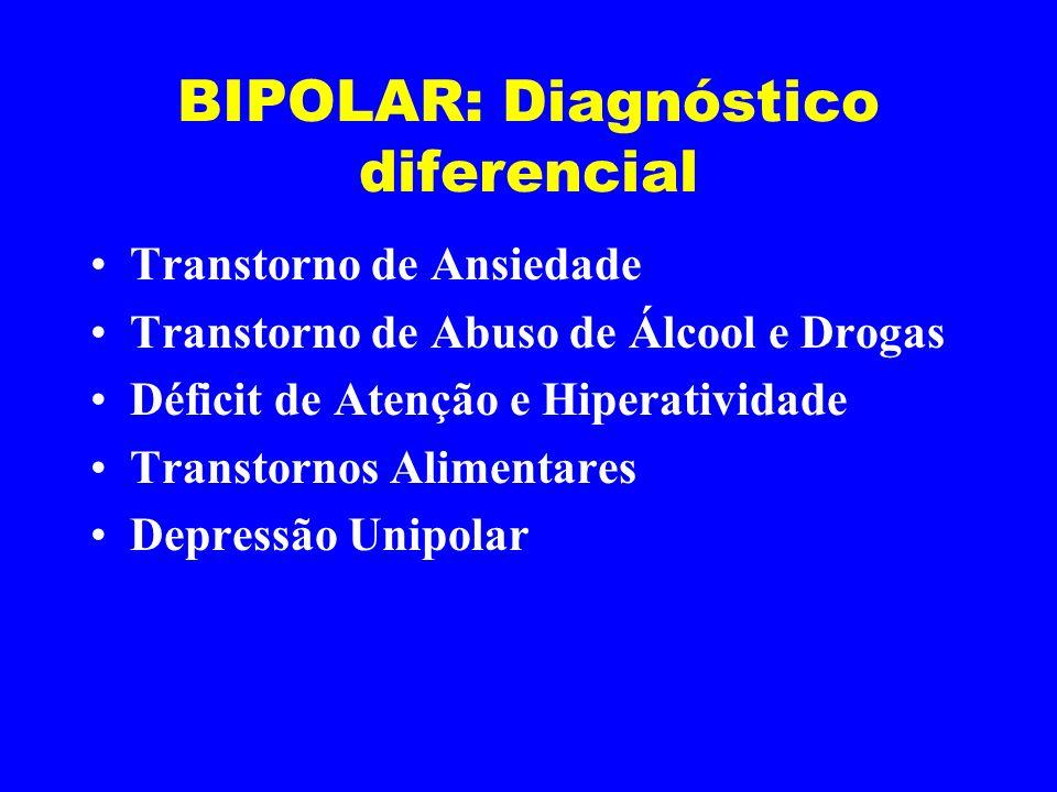 BIPOLAR: Diagnóstico diferencial Transtorno de Ansiedade Transtorno de Abuso de Álcool e Drogas Déficit de Atenção e Hiperatividade Transtornos Alimen
