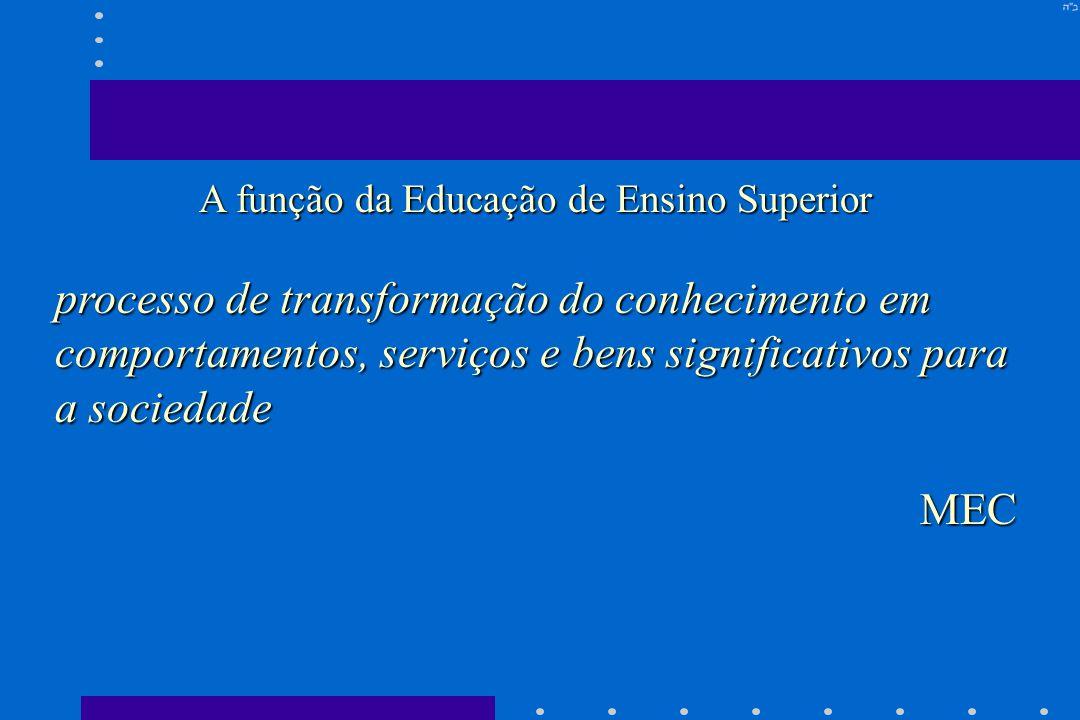 A função da Educação de Ensino Superior processo de transformação do conhecimento em comportamentos, serviços e bens significativos para a sociedade M