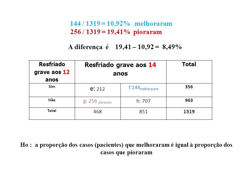 (p 1 - p 2 ) ± 1.96 x EP.(p 1 - p 2 ) p1: 144 / 1319 = 10,92% melhoraram p2: 256 / 1319 = 19,41% pioraram A diferença é 19,41 – 10,92 = 8,49% p1-p2 = 8,49% f+g = 400 f-g = 112 O programa MedCalc, por exemplo, dá a diferença entre as proporções (expressa como percentagem) com 95% intervalo de confiança.