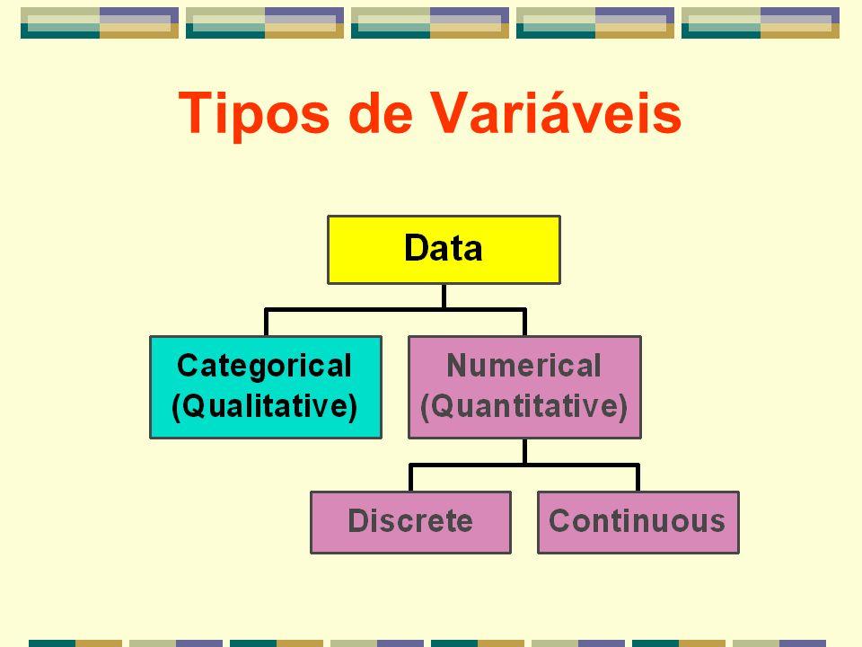 Comparação de grupos Comparações utilizam duas variáveis do conjunto de dados: uma define os grupos que serão comparados; a outra define a característica na qual estamos comparando os grupos.
