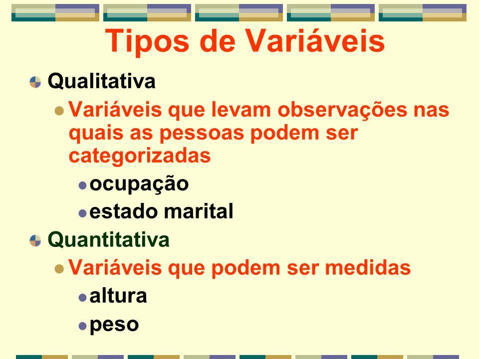 QUALITATIVAS: São variáveis que podem ser colocadas em distintas categorias, de acordo com alguma característica ou atributo.