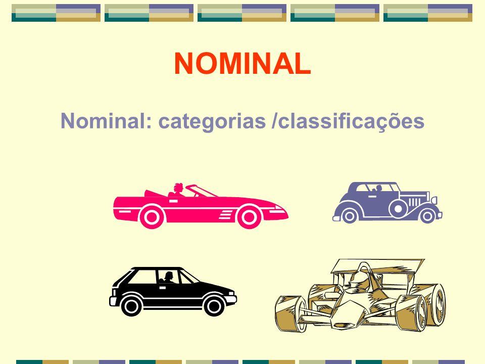 ORDINAL Classifica os dados em categorias que podem ser rankeadas; diferença precisa ente os ranks não existe.