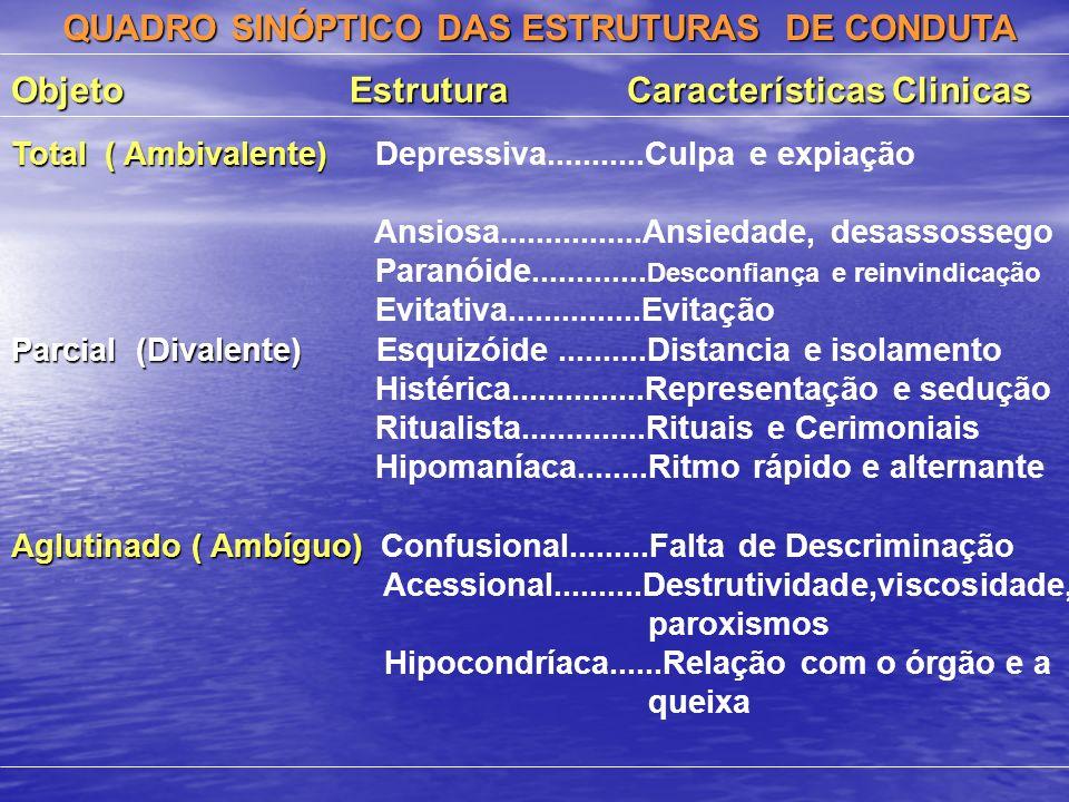 QUADRO SINÓPTICO DAS ESTRUTURAS DE CONDUTA Objeto Estrutura Características Clinicas Total ( Ambivalente) Total ( Ambivalente) Depressiva...........Cu