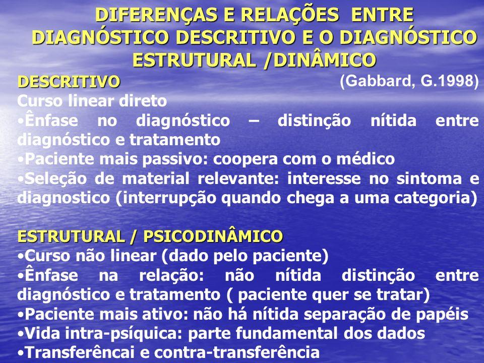 DIFERENÇAS E RELAÇÕES ENTRE DIAGNÓSTICO DESCRITIVO E O DIAGNÓSTICO ESTRUTURAL /DINÂMICO (Gabbard, G.1998) PROPOSTA: Dois objetivos: chegar a um diagnóstico descritivo e a um psicodinâmico A partir da descrição dos sintomas: chegar a um estudo das operações defensivas do paciente (Kernberg, 1985) Diagnóstico descritivo: planejamento da medicação Diagnóstico dinâmico: sentido da medicação/ problemas na adesão Diagnóstico dinâmico: importante não só para psicoterapia ( mas em todo o planejamento terapêutico )