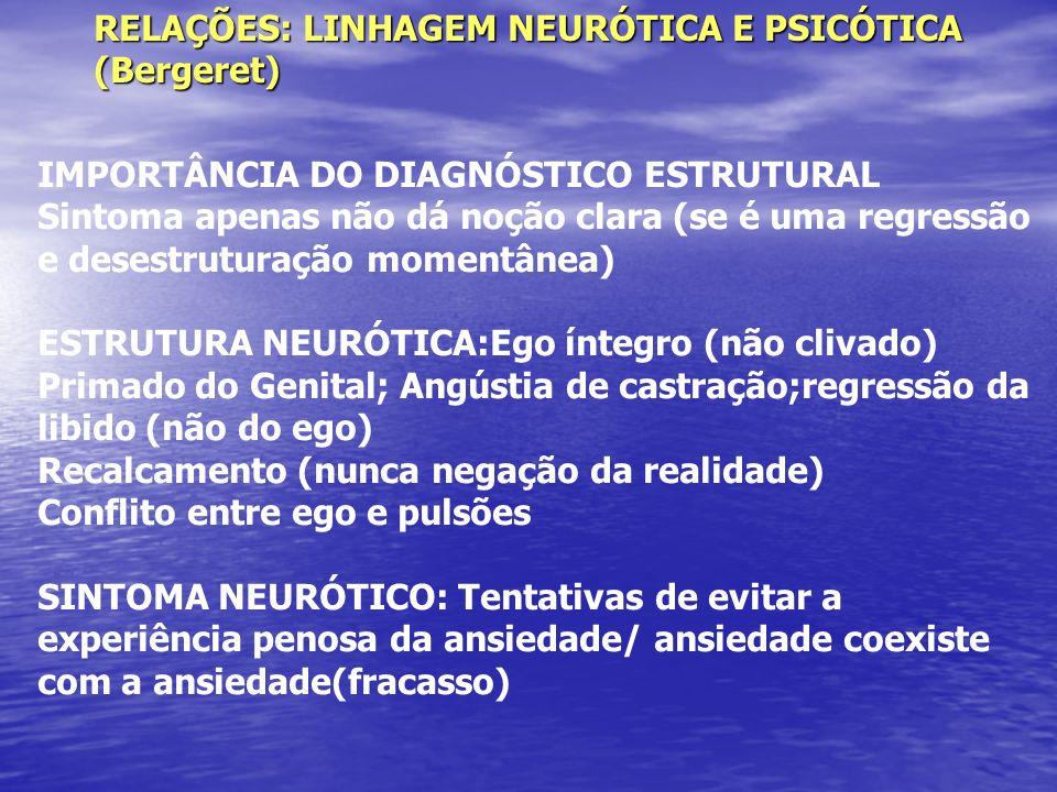 RELAÇÕES: LINHAGEM NEURÓTICA E PSICÓTICA (Bergeret) IMPORTÂNCIA DO DIAGNÓSTICO ESTRUTURAL Sintoma apenas não dá noção clara (se é uma regressão e dese