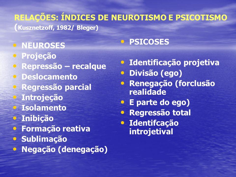 RELAÇÕES: ÍNDICES DE NEUROTISMO E PSICOTISMO ( Kusznetzoff, 1982/ Bleger) NEUROSES Projeção Repressão – recalque Deslocamento Regressão parcial Introj