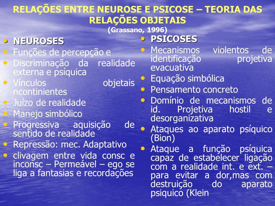 RELAÇÕES ENTRE NEUROSE E PSICOSE – TEORIA DAS RELAÇÕES OBJETAIS (Grassano, 1996) NEUROSES NEUROSES Funções de percepção e Discriminação da realidade e