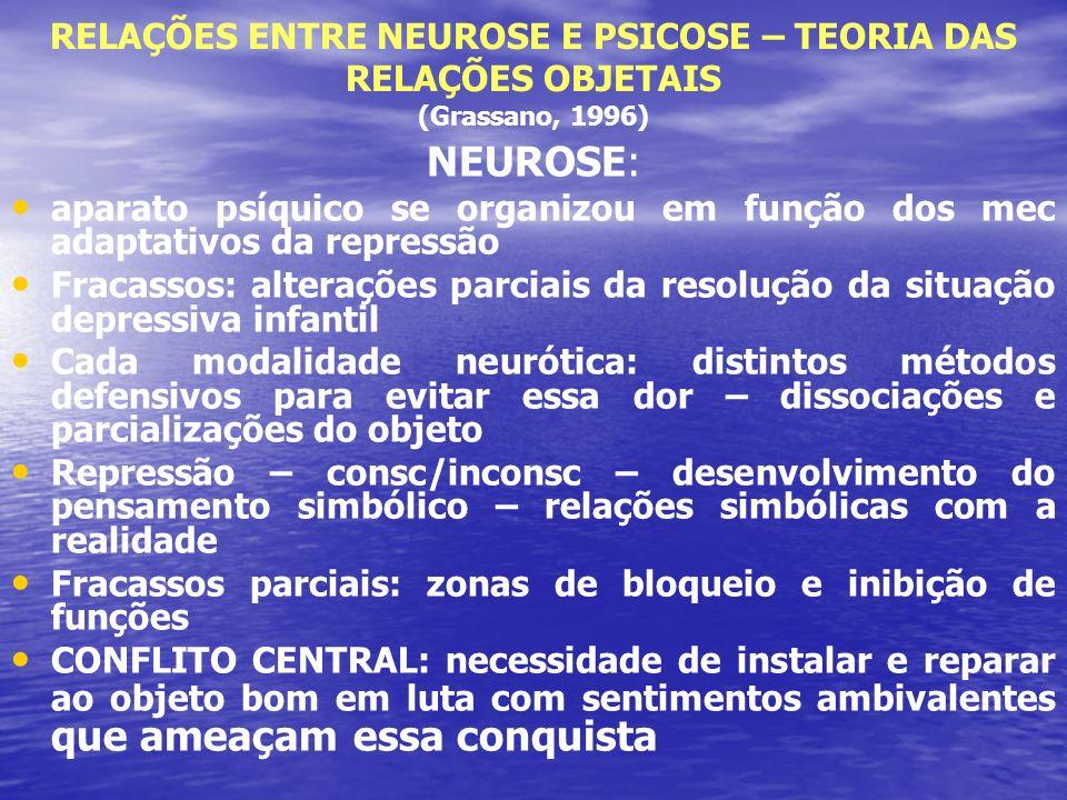 RELAÇÕES ENTRE NEUROSE E PSICOSE – TEORIA DAS RELAÇÕES OBJETAIS (Grassano, 1996) NEUROSE: aparato psíquico se organizou em função dos mec adaptativos