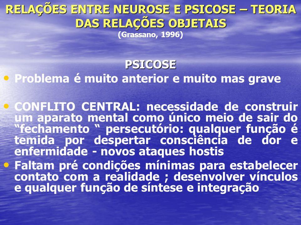 RELAÇÕES ENTRE NEUROSE E PSICOSE – TEORIA DAS RELAÇÕES OBJETAIS RELAÇÕES ENTRE NEUROSE E PSICOSE – TEORIA DAS RELAÇÕES OBJETAIS (Grassano, 1996) PSICO