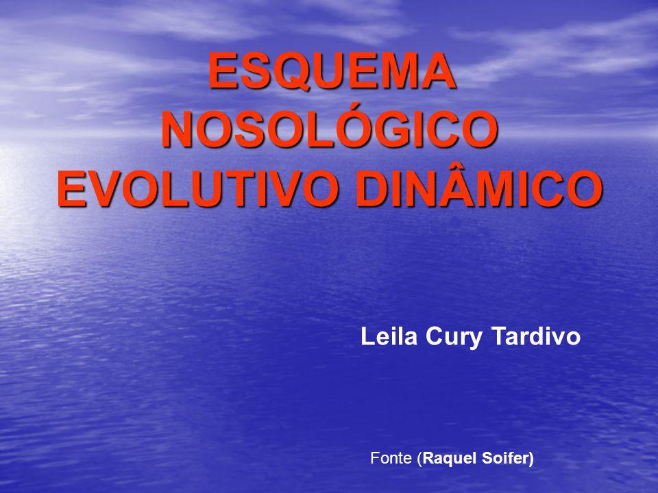 ESQUEMA NOSOLÓGICO EVOLUTIVO DINÂMICO Fonte (Raquel Soifer) Leila Cury Tardivo