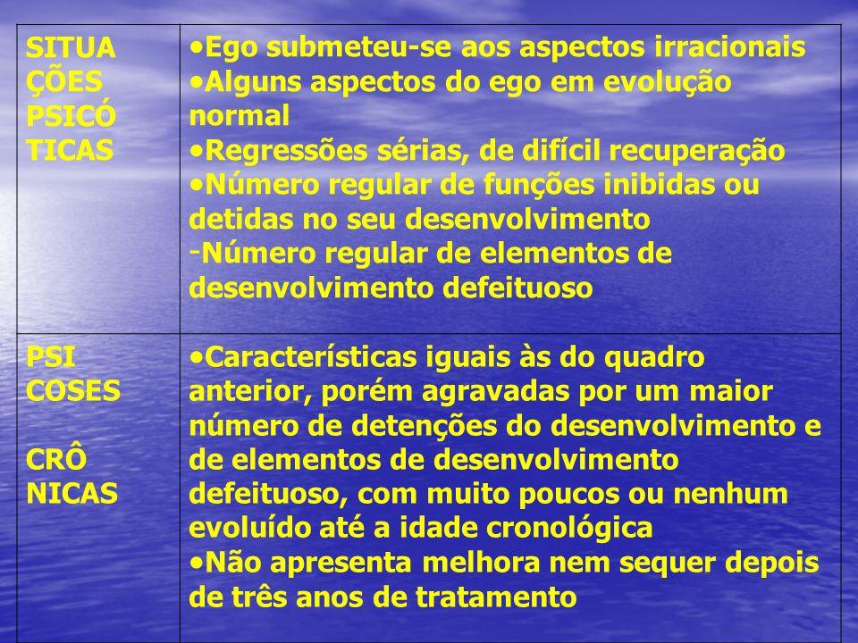 SITUA ÇÕES PSICÓ TICAS Ego submeteu-se aos aspectos irracionais Alguns aspectos do ego em evolução normal Regressões sérias, de difícil recuperação Nú