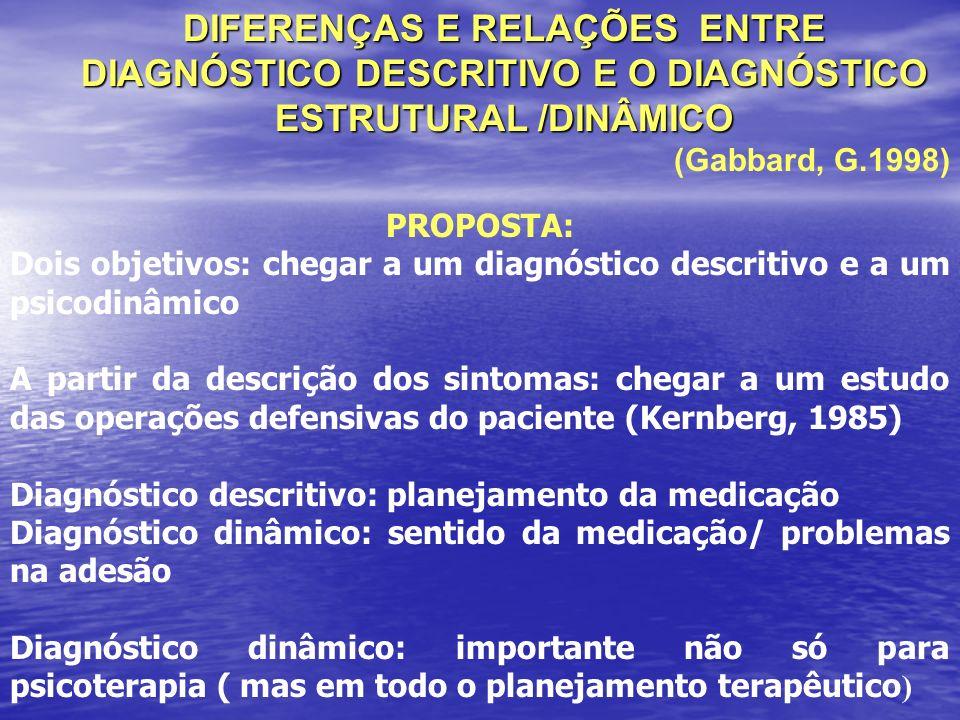 DIFERENÇAS E RELAÇÕES ENTRE DIAGNÓSTICO DESCRITIVO E O DIAGNÓSTICO ESTRUTURAL /DINÂMICO (Gabbard, G.1998) PROPOSTA: Dois objetivos: chegar a um diagnó