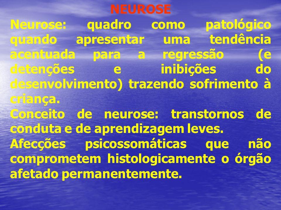 ESQUEMA NOSOLÓGICO EVOLUTIVO DINÂMICO (Raquel Soifer) NEUROSE Neurose: quadro como patológico quando apresentar uma tendência acentuada para a regress