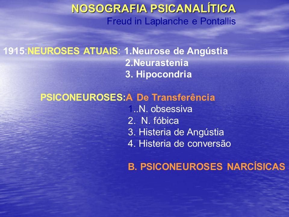 NOSOGRAFIA PSICANALÍTICA Freud in Laplanche e Pontallis NEUROSES ATUAIS 1924:NEUROSES ATUAIS: Neurastenia Neurose de Angústia Hipocondria NEUROSES DE TRANSFERÊNCIA 1.N.