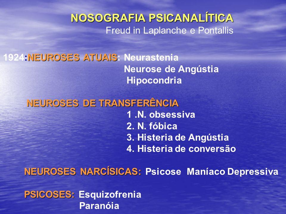 NOSOGRAFIA PSICANALÍTICA Freud in Laplanche e Pontallis NEUROSES ATUAIS 1924:NEUROSES ATUAIS: Neurastenia Neurose de Angústia Hipocondria NEUROSES DE