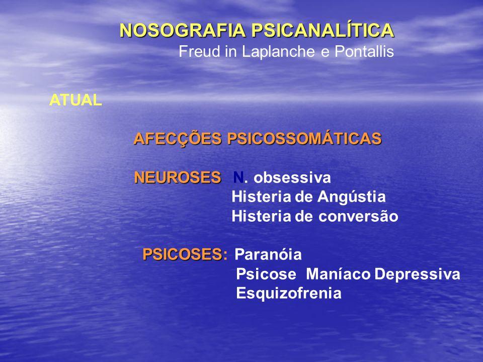 NOSOGRAFIA PSICANALÍTICA Freud in Laplanche e Pontallis ATUAL AFECÇÕES PSICOSSOMÁTICAS NEUROSES NEUROSES N. obsessiva Histeria de Angústia Histeria de