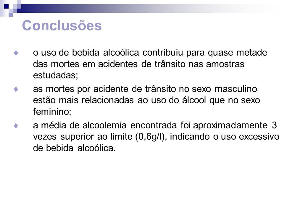 Conclusões o uso de bebida alcoólica contribuiu para quase metade das mortes em acidentes de trânsito nas amostras estudadas; as mortes por acidente d