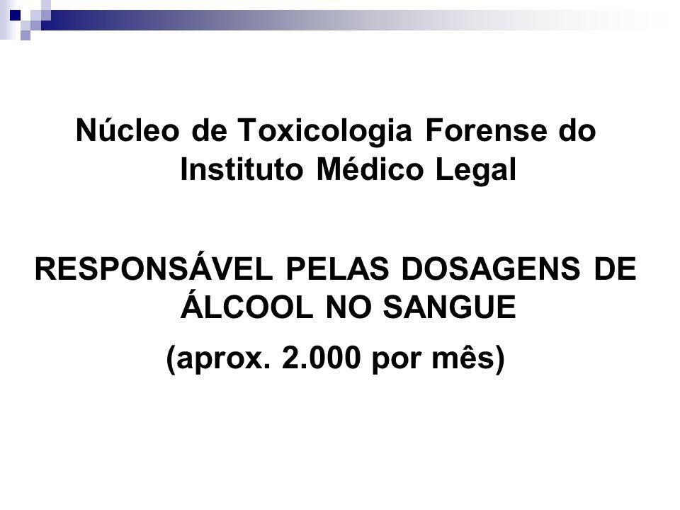 Núcleo de Toxicologia Forense do Instituto Médico Legal RESPONSÁVEL PELAS DOSAGENS DE ÁLCOOL NO SANGUE (aprox. 2.000 por mês)