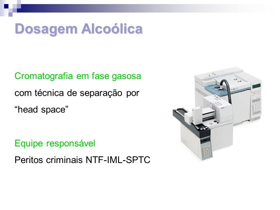 Dosagem Alcoólica Cromatografia em fase gasosa com técnica de separação por head space Equipe responsável Peritos criminais NTF-IML-SPTC