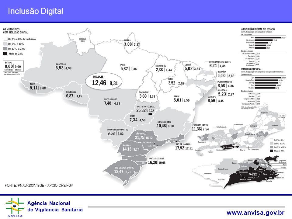Agência Nacional de Vigilância Sanitária www.anvisa.gov.br Agência Nacional de Vigilância Sanitária www.anvisa.gov.br Inclusão Digital FONTE: PNAD-200