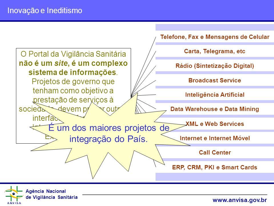 Agência Nacional de Vigilância Sanitária www.anvisa.gov.br Agência Nacional de Vigilância Sanitária www.anvisa.gov.br Inovação e Ineditismo O Portal d