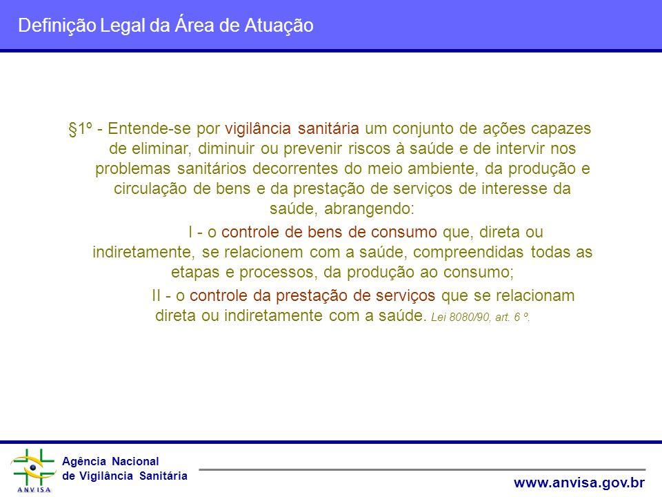 Agência Nacional de Vigilância Sanitária www.anvisa.gov.br Agência Nacional de Vigilância Sanitária www.anvisa.gov.br Definição Legal da Área de Atuaç